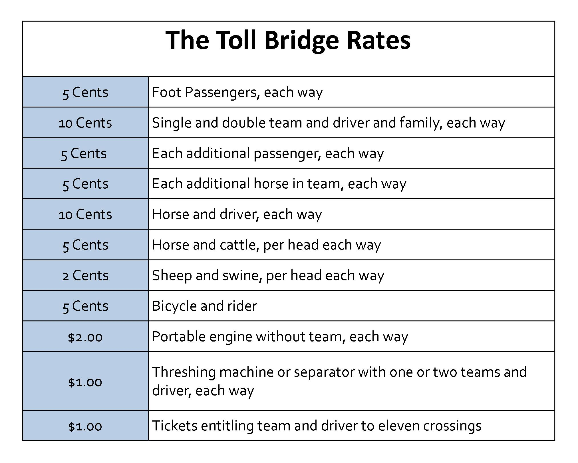 The Toll Bridge Rates
